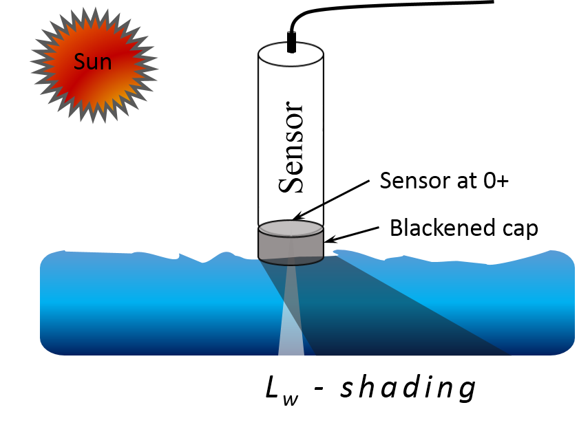 images/surface_water_radiometry.png