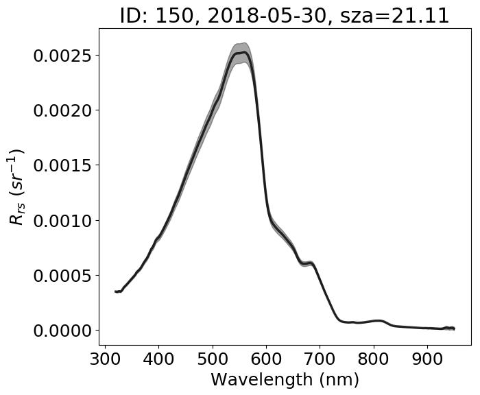 test/fig/trios_swr_2018-05-30_idpr150.png
