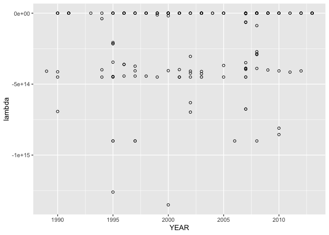 Main_analyse_files/figure-markdown_github/lambda-1.png